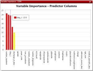 Variable Importance