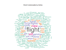 20170429 plot 11 airline word commonality